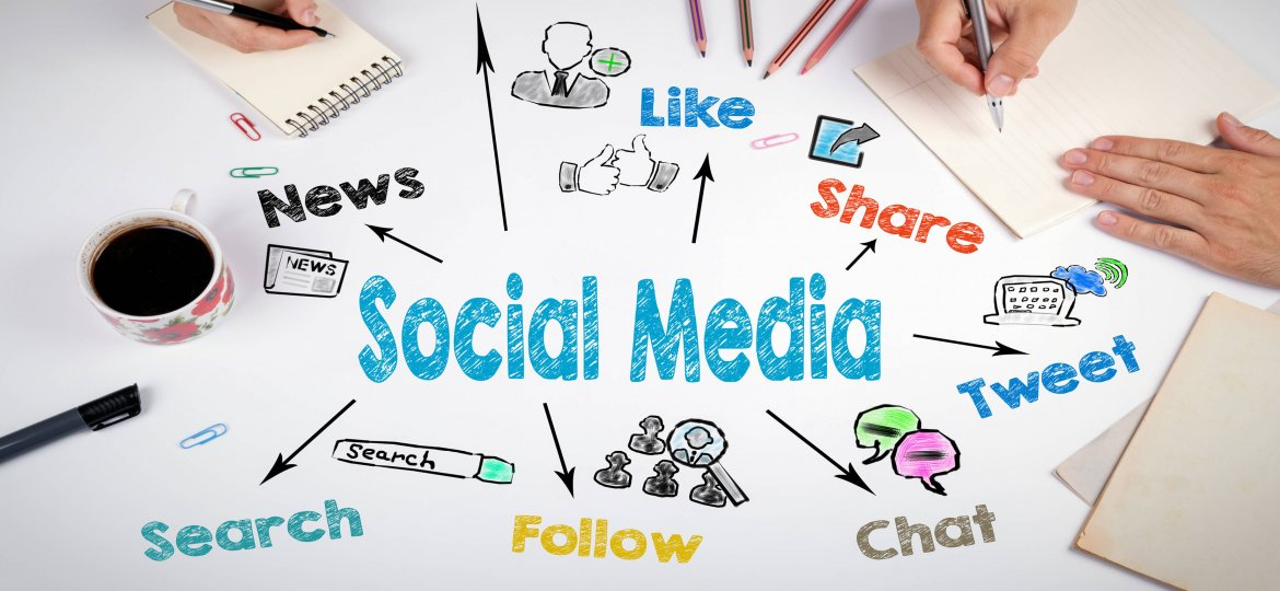 10 Tips for an Effective Social Media Marketing Strategy